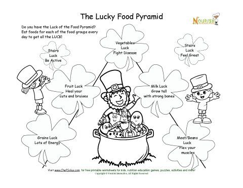 Holiday 4 Lucky Food Pyramid Coloring Page  St Patricks Day Theme