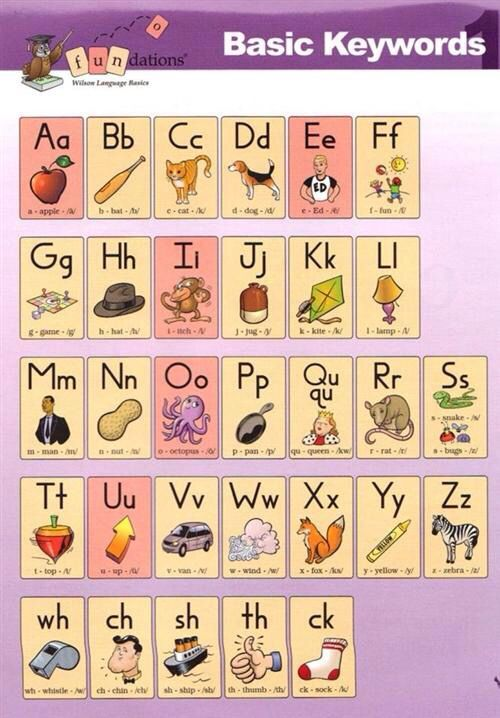 Basic Keywords Alphabet Chart Printable Fundations Kindergarten Wilson Reading Program
