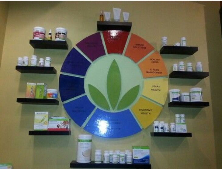 Idea For Product Display Herbalife Nutrition Club Herbalife Nutrition Herbalife