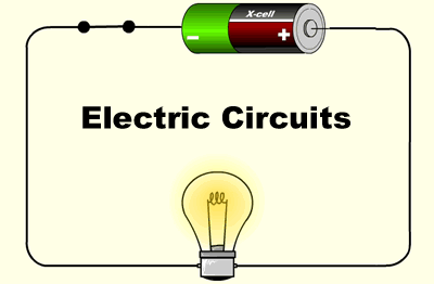 Basic Electrical Circuits and their Working for Electrical Engineers ...