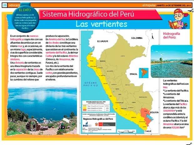Sistema Hidrográfico Del Perú Qué Es Y Cuáles Son Las Vertientes Actividades De Geografía Cuenca Hidrografica Perú