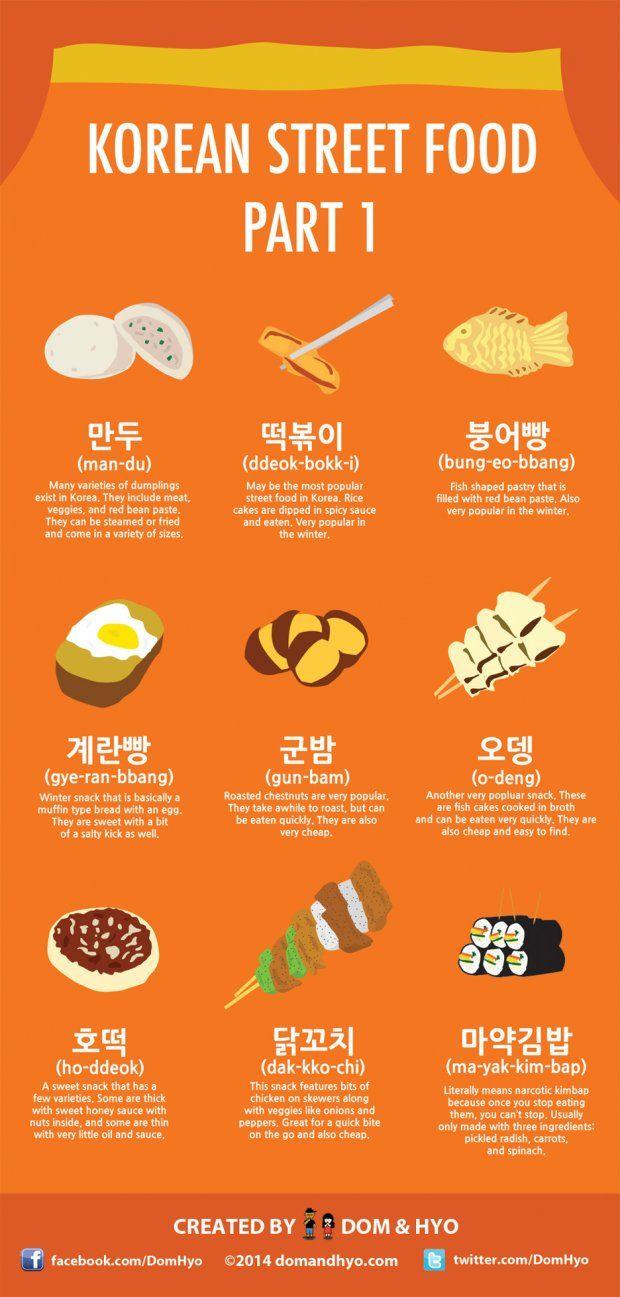 Get To Know Korean Street Food Korean Street Food Street Food