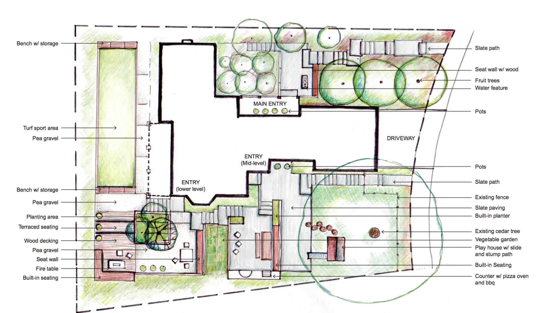 Project Go Yard Schematic 1 Landscape Architect Kirsten Dahl 46 Garden