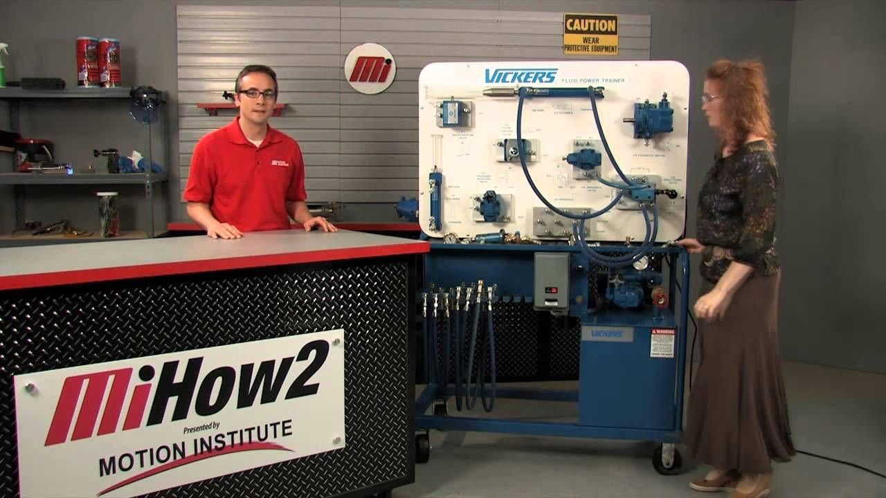 YouTube Hydraulic systems, Motion industries, Hydraulic