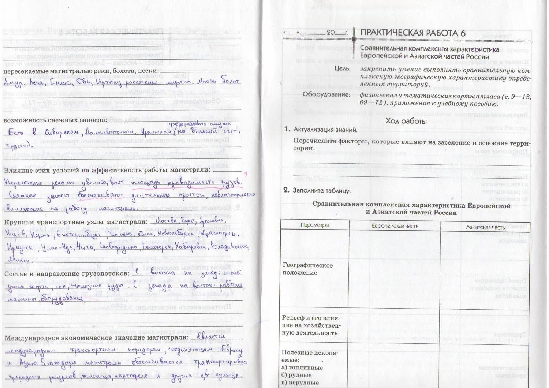 гдз 6 класс этика оксана данилевская ответы