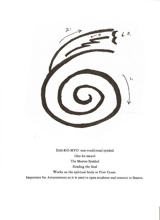I want the master reiki symbol as a tattoo is that for Healing hand tattoo