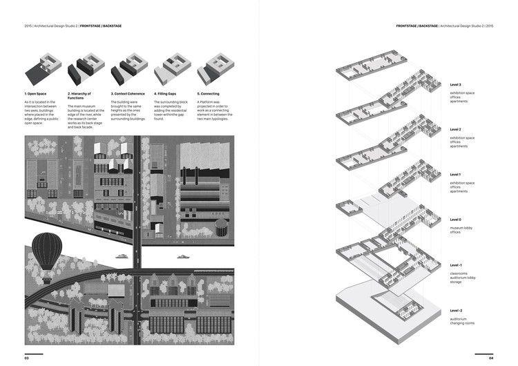 The Best Architecture Portfolio Designs Portfolio Design