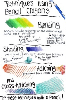 Pencil Crayon Techniques Anchor Chart Poster Art Drawing