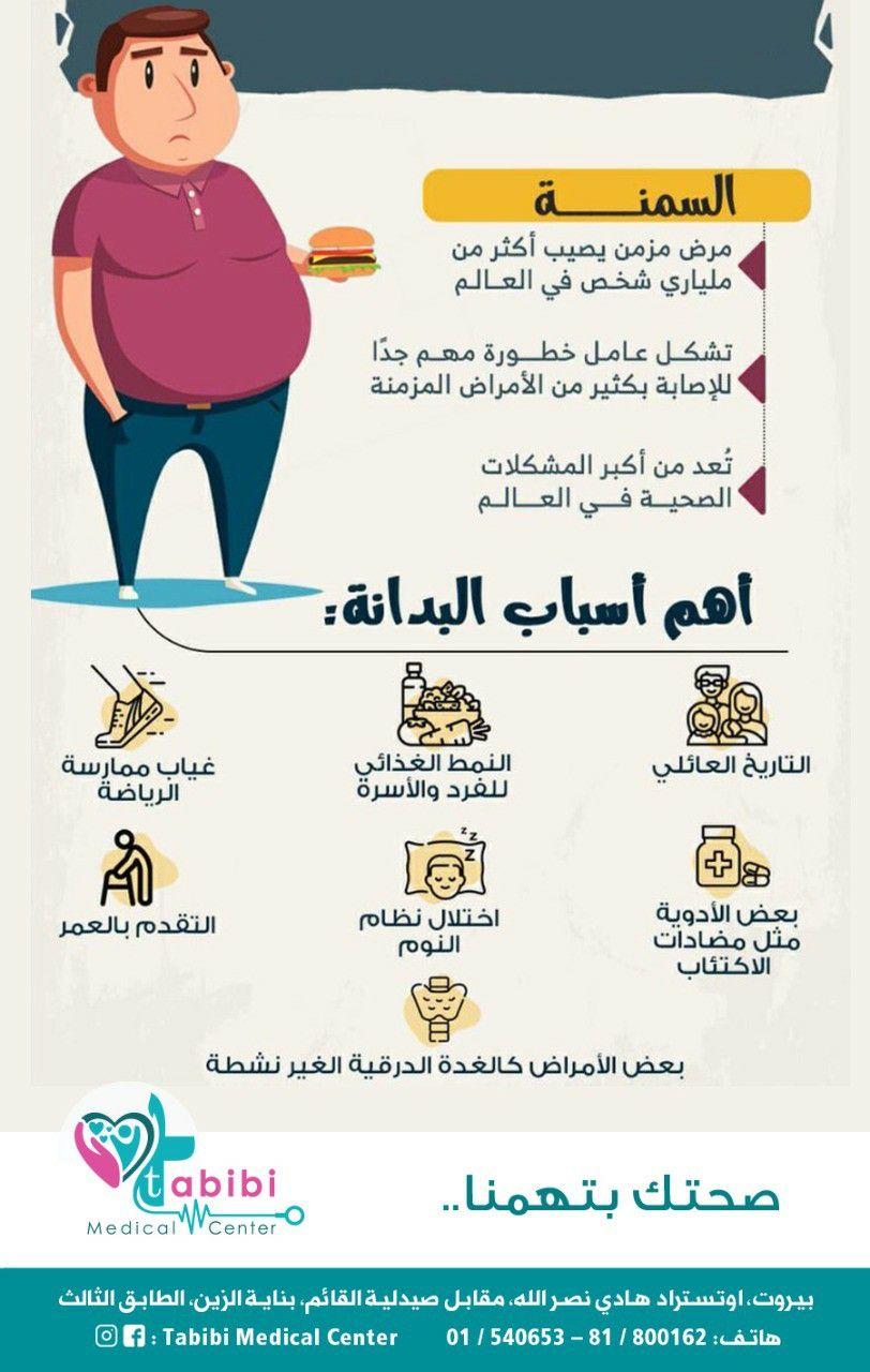 السمنة وأهم أسباب البدانة