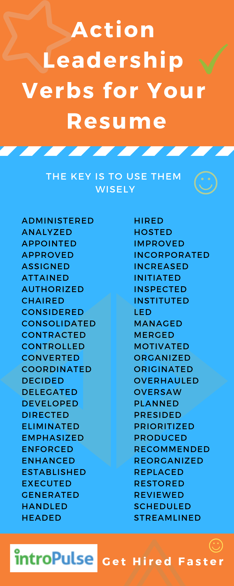 action leadership verbs for your resume