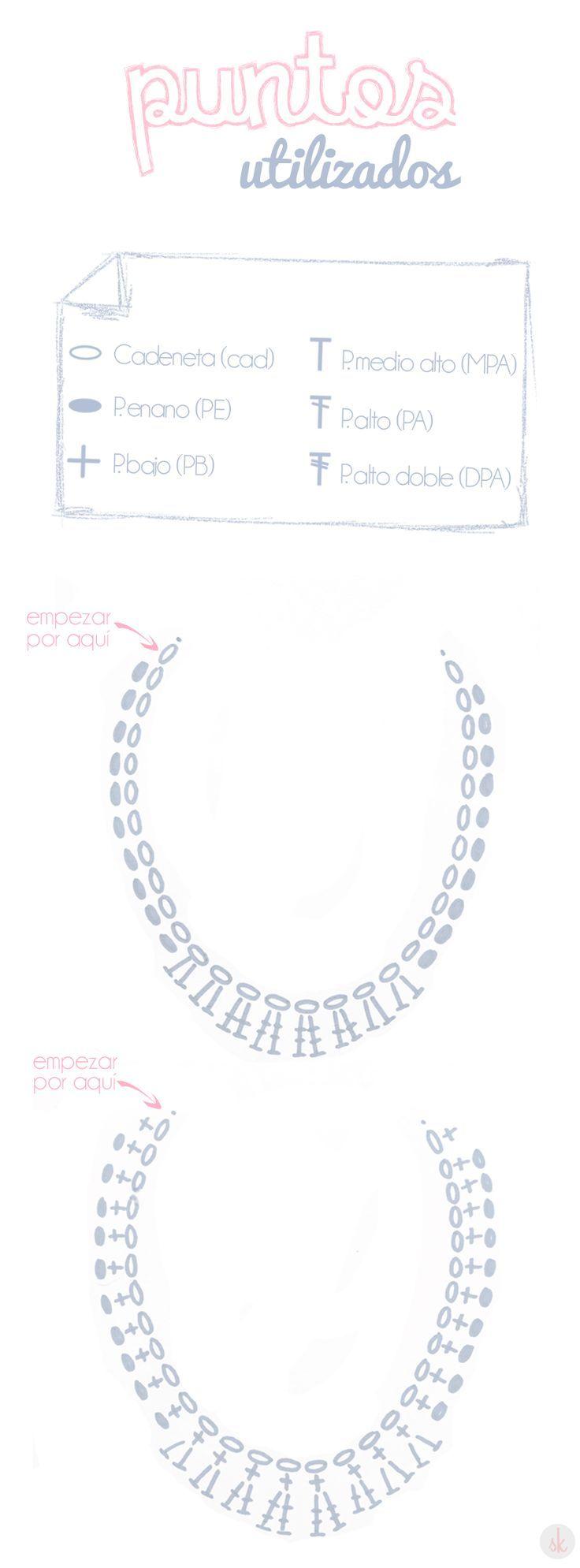 Patrón de Collar de Ganchillo XXL | اكسسوارات | Pinterest | Patrón ...