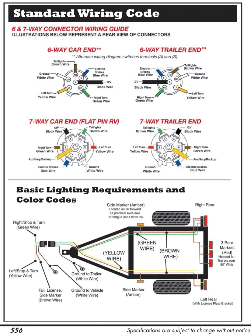 small resolution of resultado de imagen para wiring diagram for semi plug