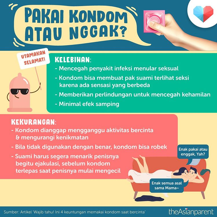 Aplikasi Kehamilan Malaysia