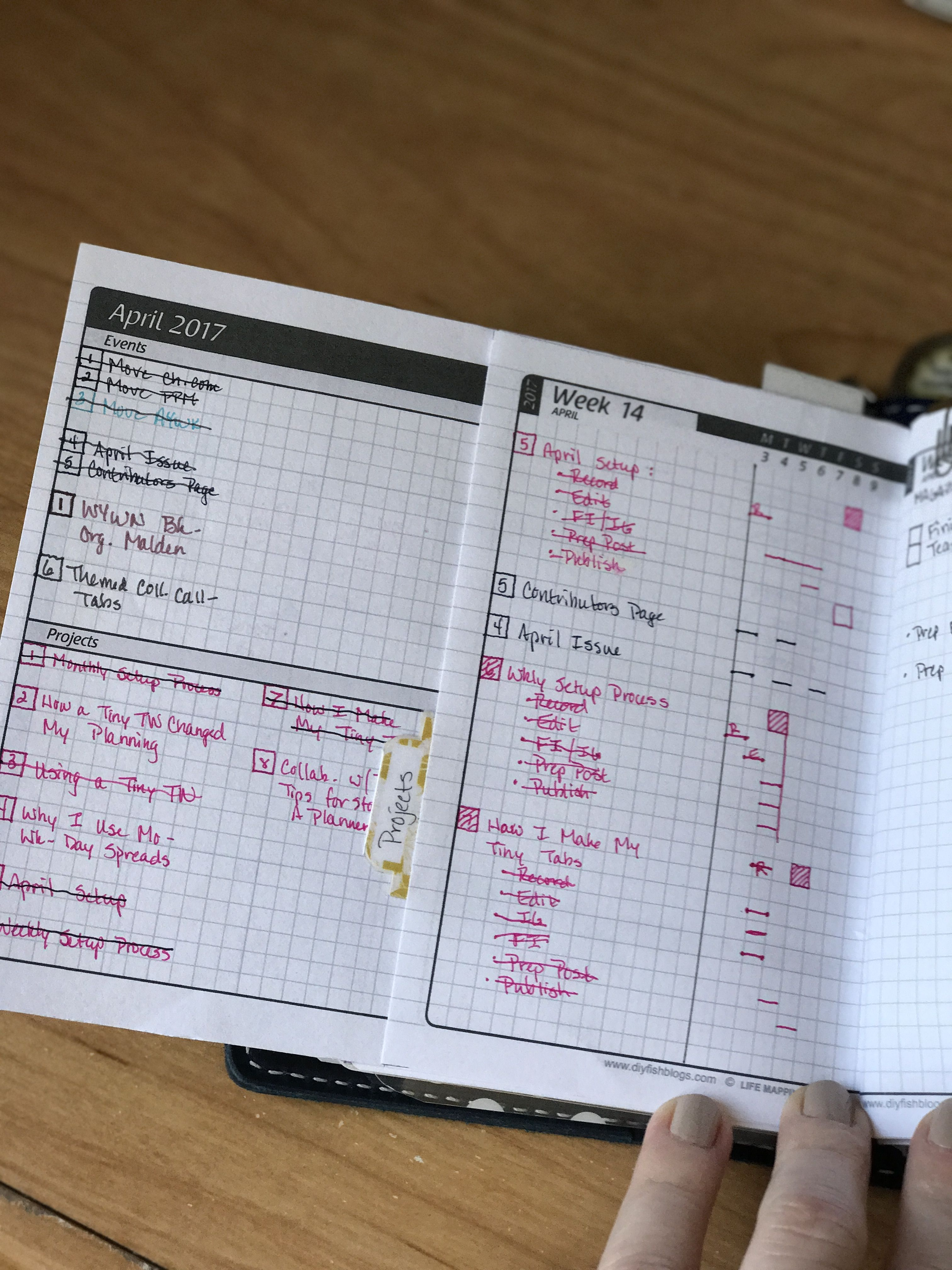 Getting Stuff Done Diyfish Vcarie Inserts Field Notes Size