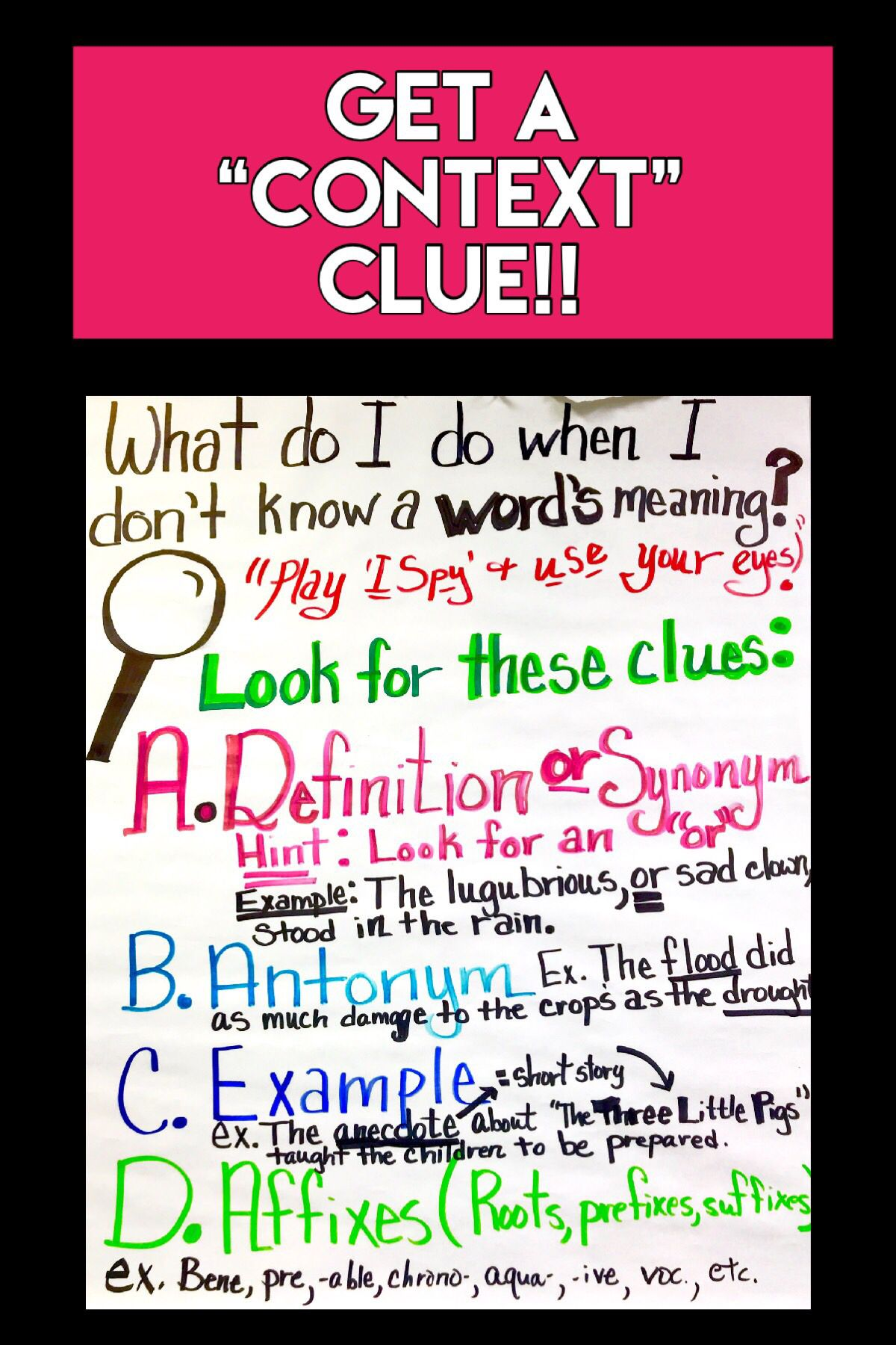 Get A Context Clue Context Clues Teacher Motivation Reading Classroom What is context in reading why is it