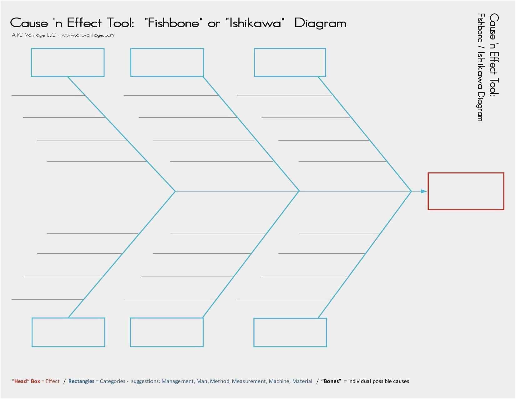 Pin By Diagram Bacamajalah On Tips References Ishikawa Diagram