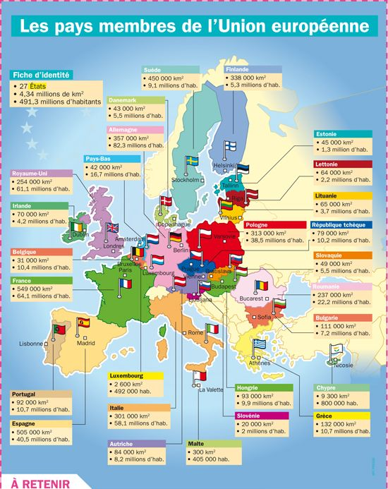 Fiche expos s les pays membres de l 39 union europ enne - La chambre des preteurs de l union europeenne ...