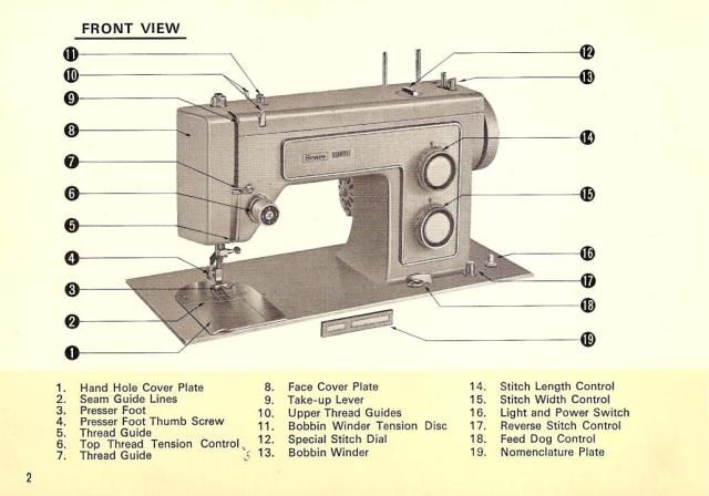 kenmore 158 1316 sewing instruction manual rh pinterest co kr kenmore sewing machine instruction manual kenmore sewing machine instruction manual model 158