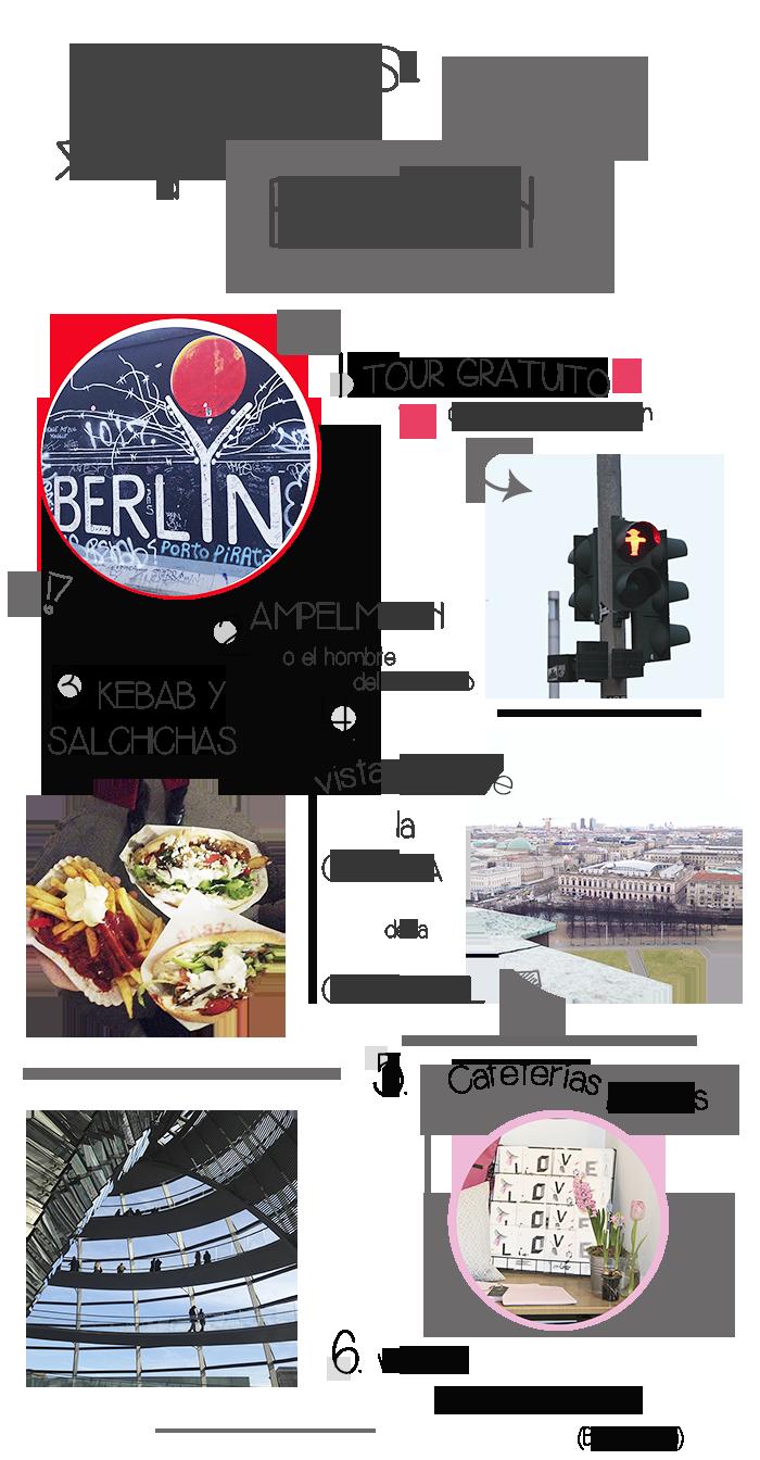 Berlín Miniguia molona con los imprescindibles para conocer Berlín viajes travel Alemania