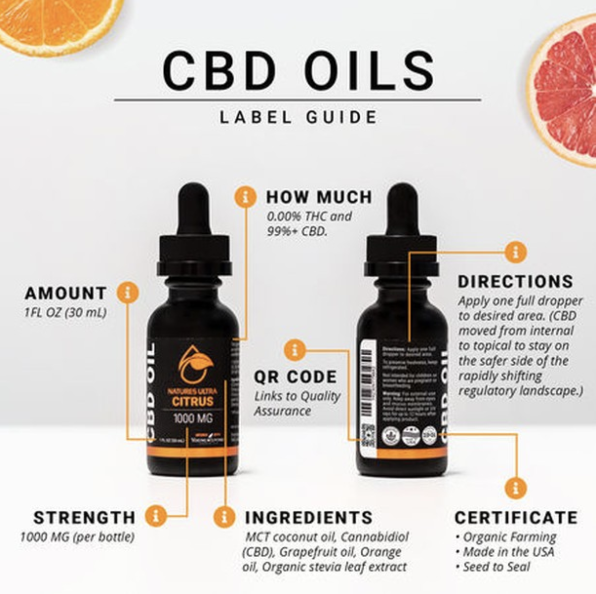 Image result for CBD LABEL