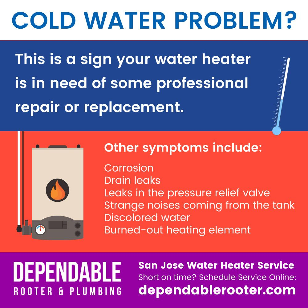 Have your water heater replaced if you notice discoloration or