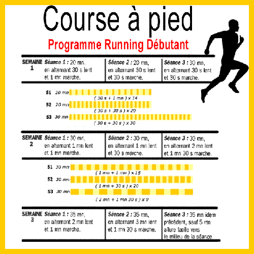 programme interval training course a pied