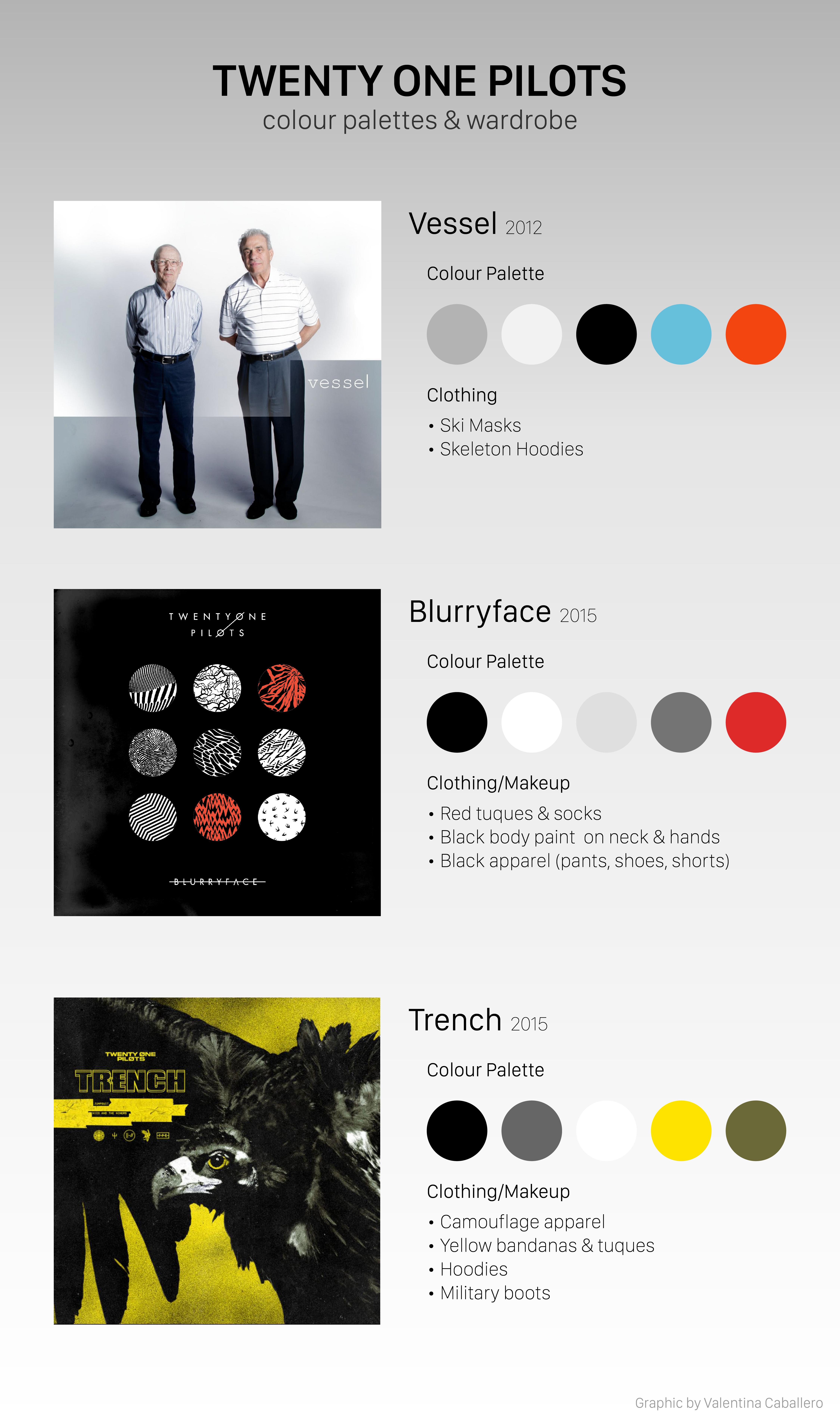 Twenty One Pilots Album : twenty, pilots, album, Twenty, Pilots:, Lesson, Branding, Pilots, Wallpaper,, Albums,, Concert