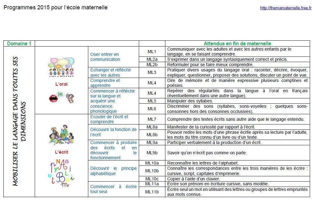 Programmes de l 39 ecole maternelle programme 2015 for Apprendre les livrets