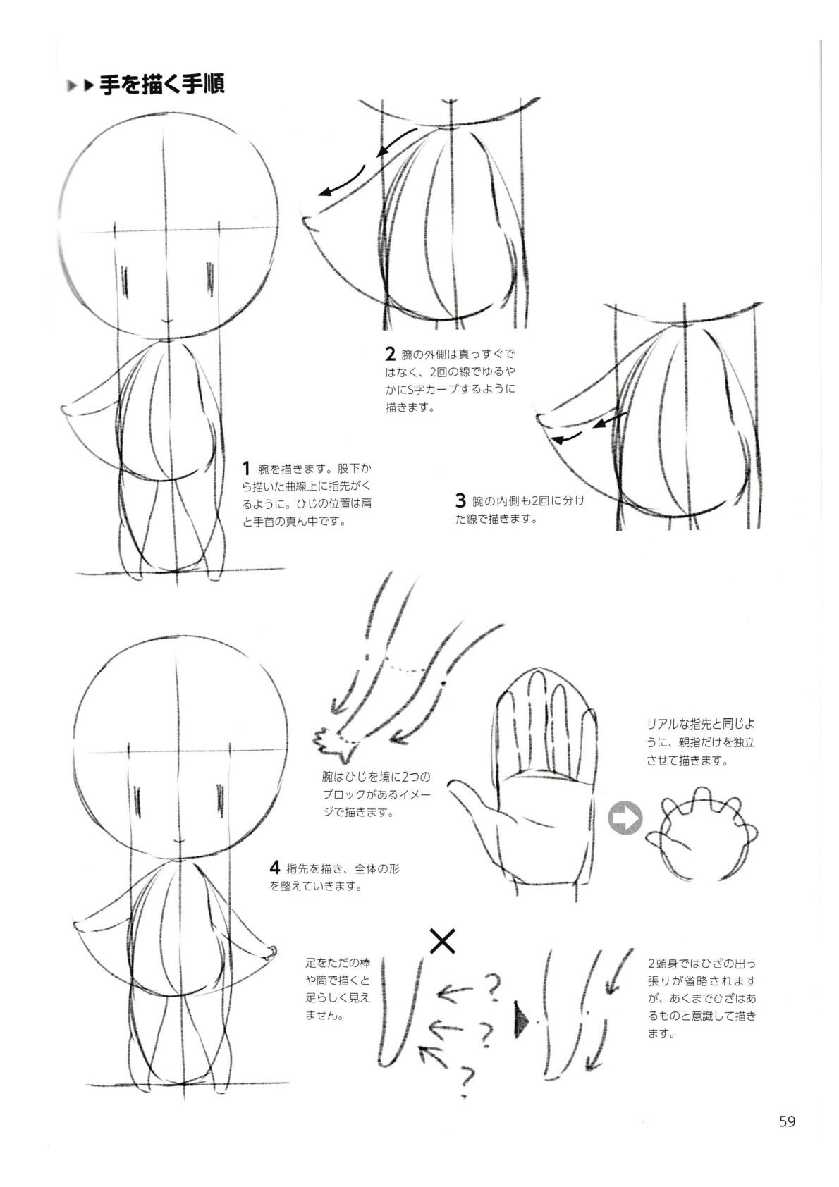 How to draw chibis59 Anime drawing books, Manga drawing