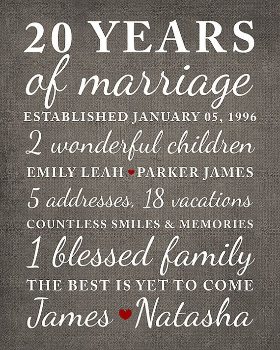 The Best 20th Wedding Anniversary Gifts Finder Com >> what is the 20 year anniversary gift   Creativepoem.co