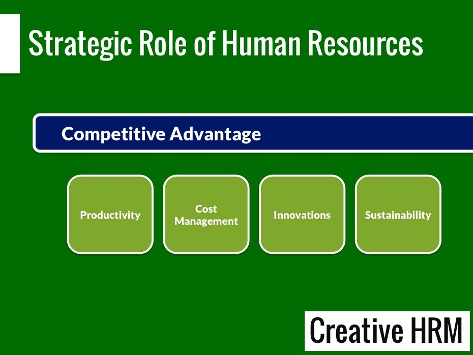 Strategic Role Of Human Resources  Hr Strategy