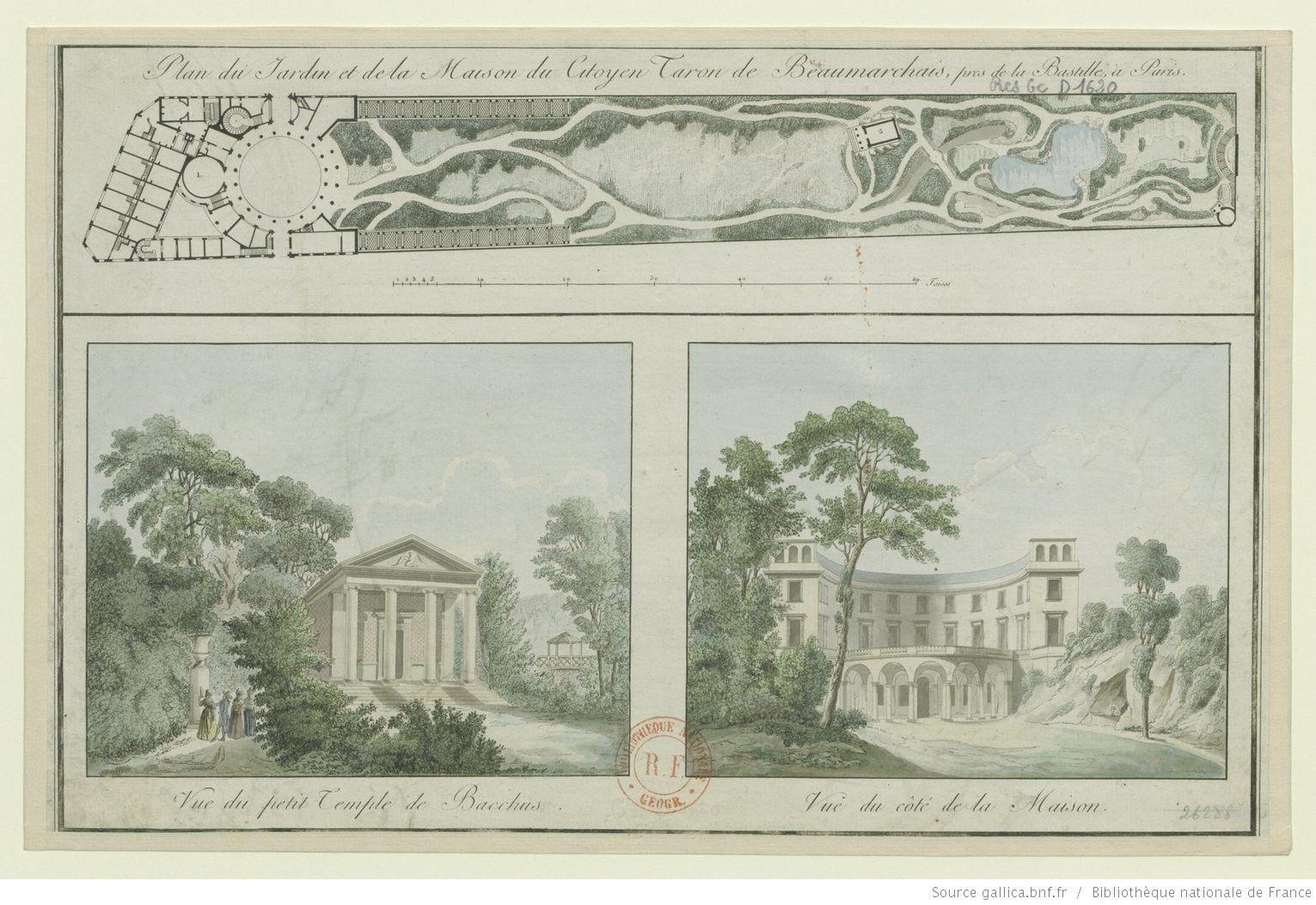 Plan du jardin et de la maison du citoyen Caron de Beaumarchais près ...