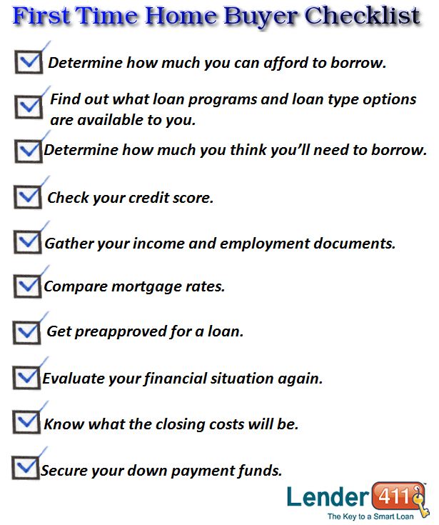 checklist for first time home buyers. read the full article here