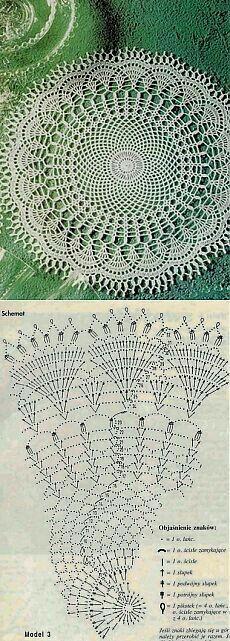 Pin von Jolien Carr auf crochet doilies | Pinterest | Häkeldeckchen ...