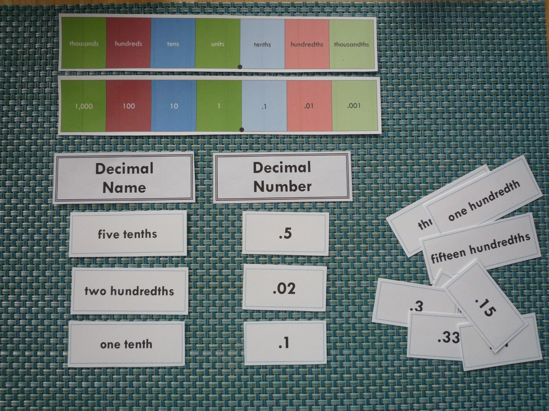 Lots Of Reasons To Use Card Sort Activities