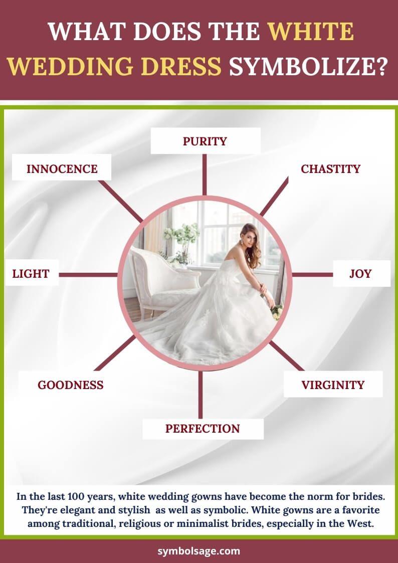 What Does A White Wedding Dress Symbolize White Wedding Gowns White Wedding Dresses Minimalist Bride [ 1123 x 794 Pixel ]