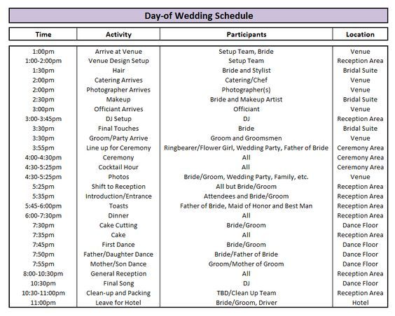 day-of wedding schedule - great tips for planning out your wedding - Day Of Event Timeline Template