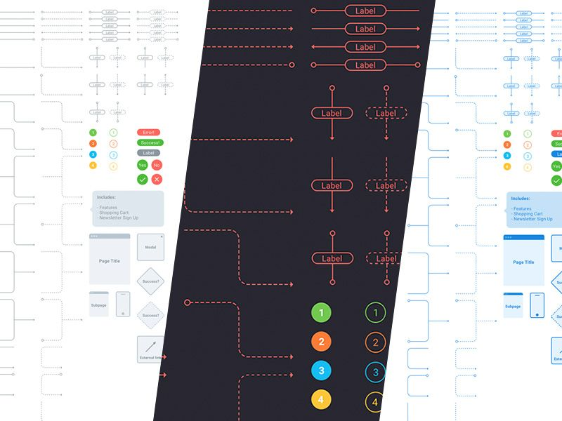 Flowchart and diagram kit free sketch resource for download sketch app free sources flowchart and diagram kit resource for sketch app flowchart and diagram kit sketch file freebie ccuart Image collections