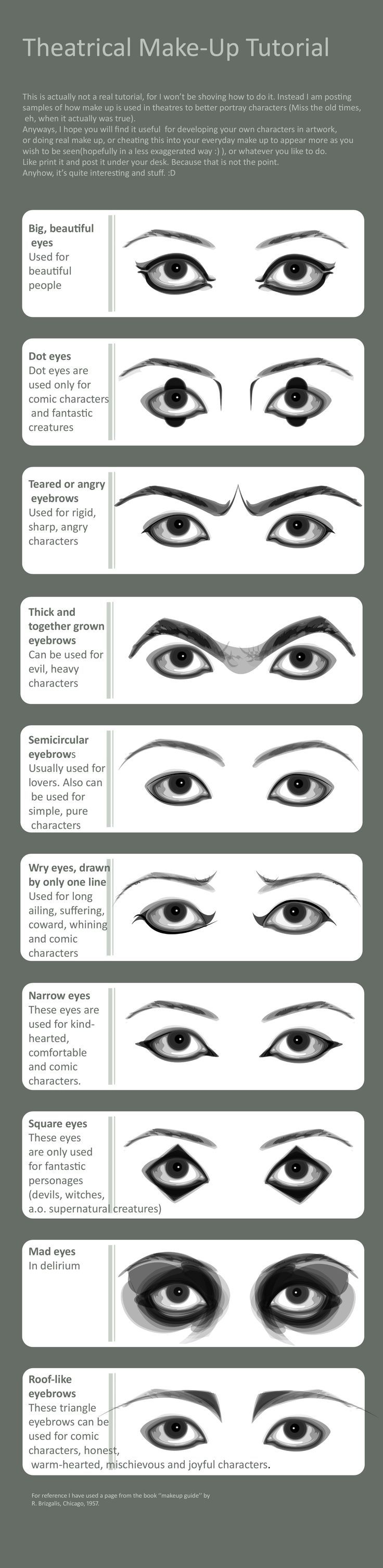 Eye designs for characters theatrical makeup creative