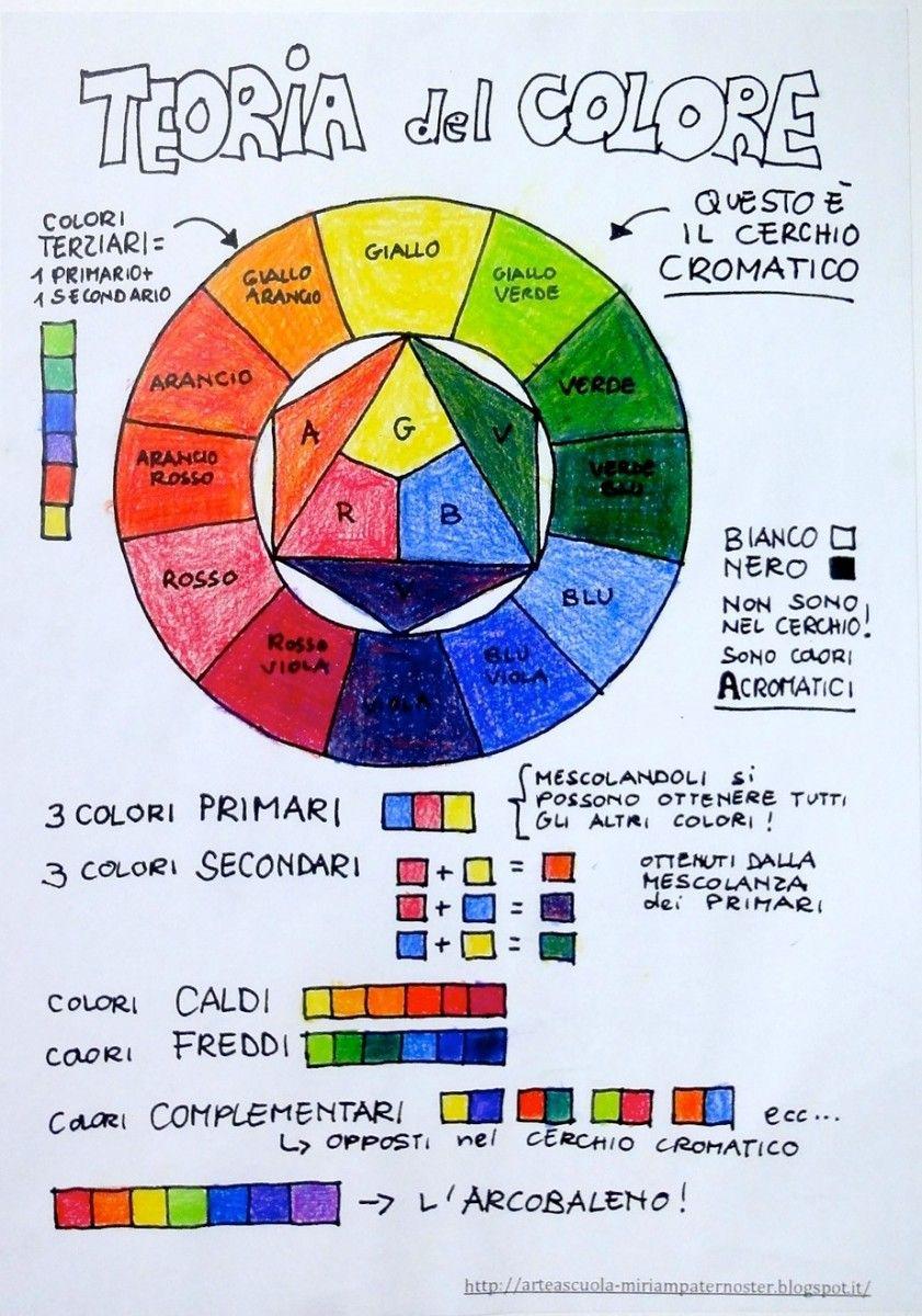 Ruota Dei Colori Foglio Stampabile Art Class Pinterest