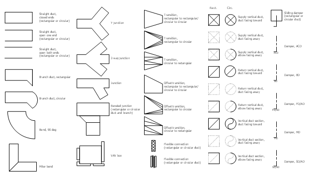 Hvac Ductwork Symbols Vertical Duct Variable Bend Duct