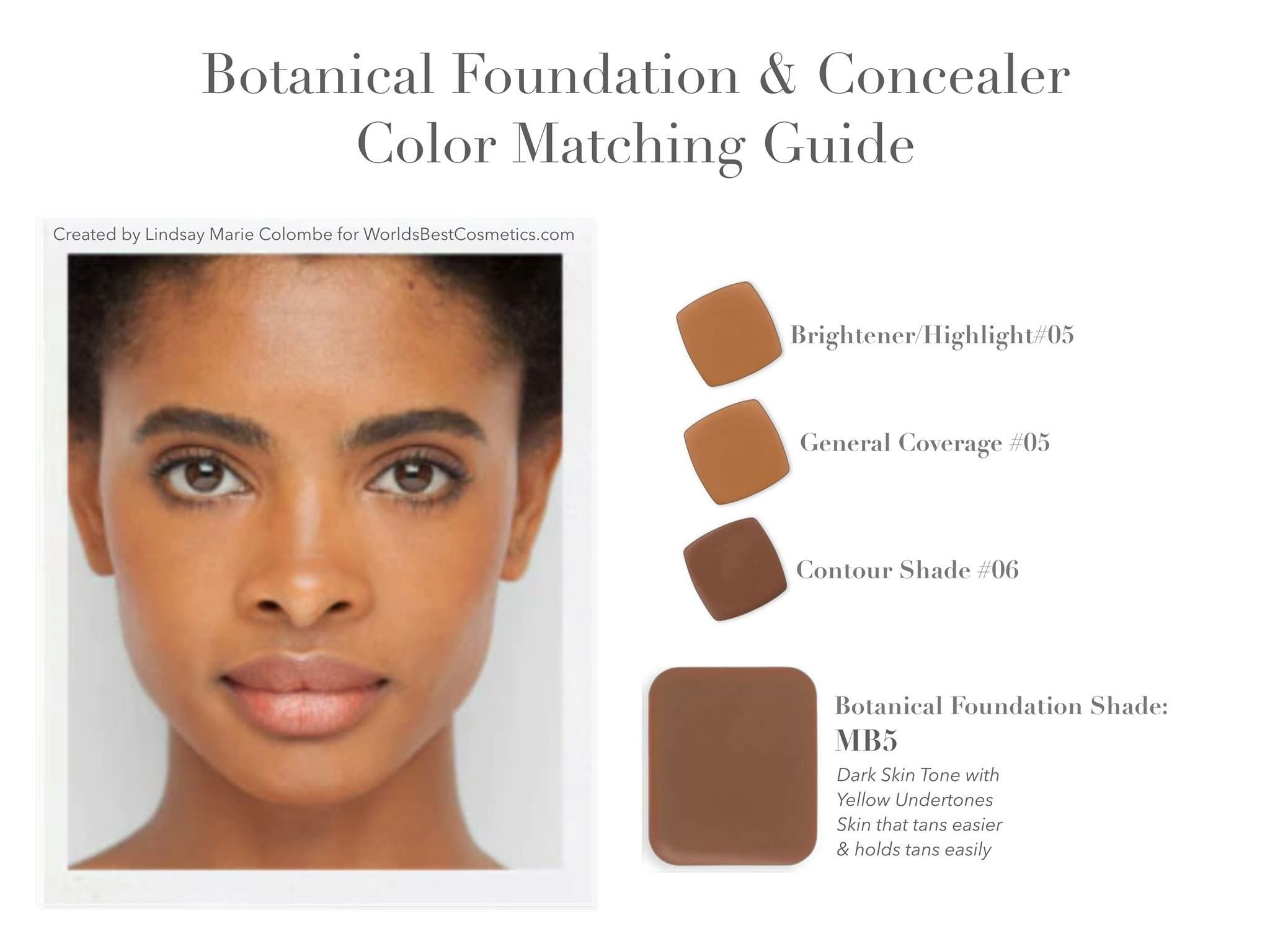 LimeLife foundation color matching help Concealer colors