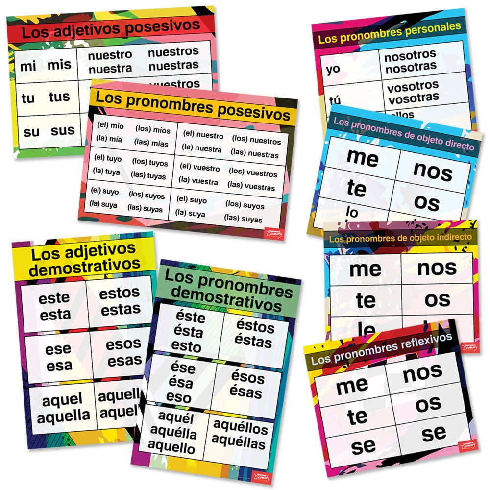Spanish Pronouns And Adjectives Charts All 3 Sets 8 Charts With