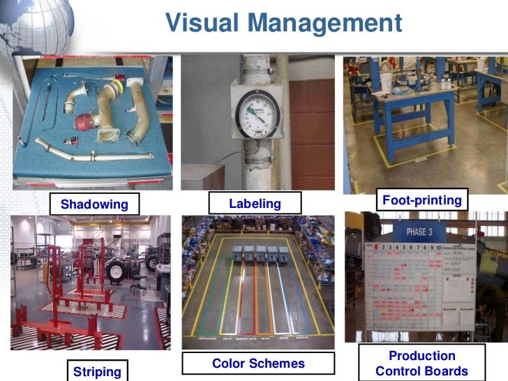 Lean Thinking 57 728 Jpg 728 215 546 6s Lean Manufacturing
