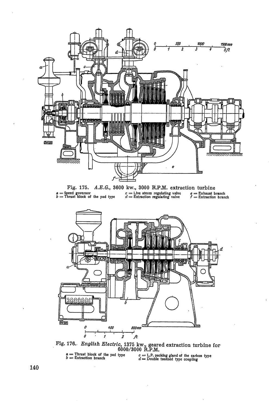 The Modern Steam Turbine Schematic Drawing, Steam Turbine, Crossword,  Crossword Puzzles