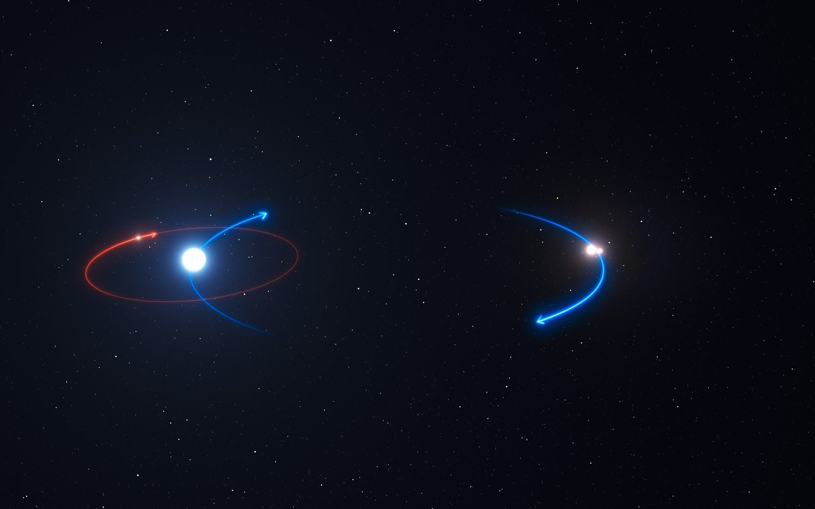 A team of astronomers have used the SPHERE instrument on ESO's Very Large Telescope to image the first planet ever found in a wide orbit inside a triple-star system. The orbit of such a planet had been expected to be unstable, probably resulting in the planet being quickly ejected from the system. But somehow this one survives. This unexpected observation suggests that such systems may actually be more common than previously thought.  Luke Skywalker's home planet, Tatooine, in the Star Wars…