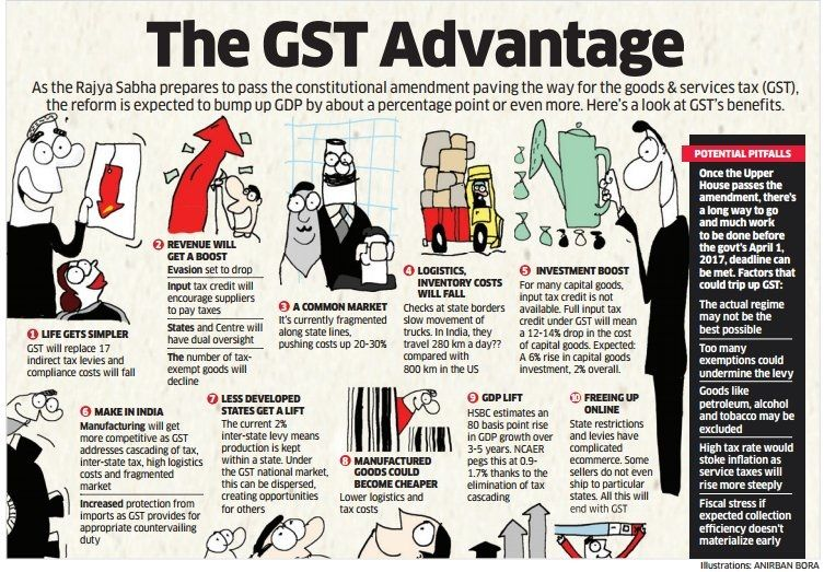 ET The GST Advantage Httpsplaygooglecomstoreappsdetailsid - Free invoices and estimates tobacco online store