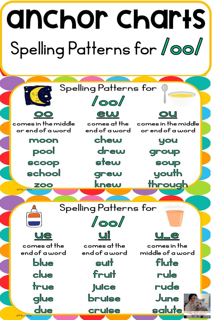 Diphthong /oo/ Anchor Charts   All Subjects and Grades@TpT   Pinterest