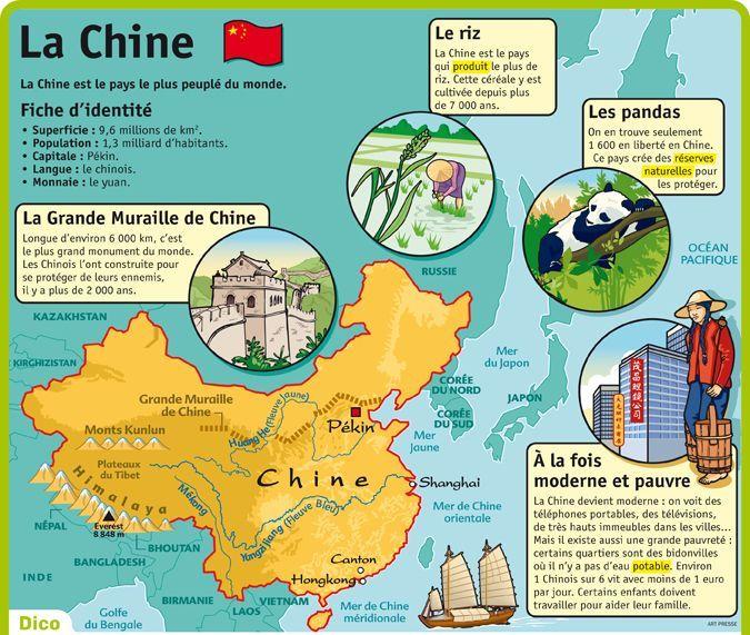 Epingle Par Monica Carvalho Sur Tour Du Monde En 2020 Chine