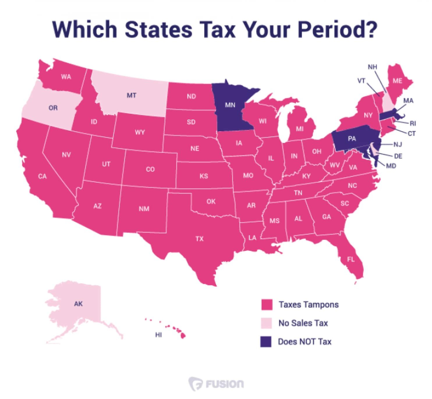 The Tampon Tax Explained
